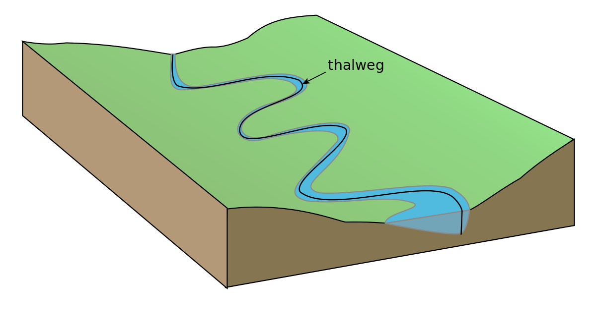 clipart royalty free stock Thalweg wikipedia . Valley clipart floodplain