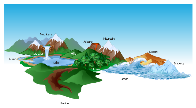 clipart library Valley clipart physical geography. Vector illustration waterfall volcano.