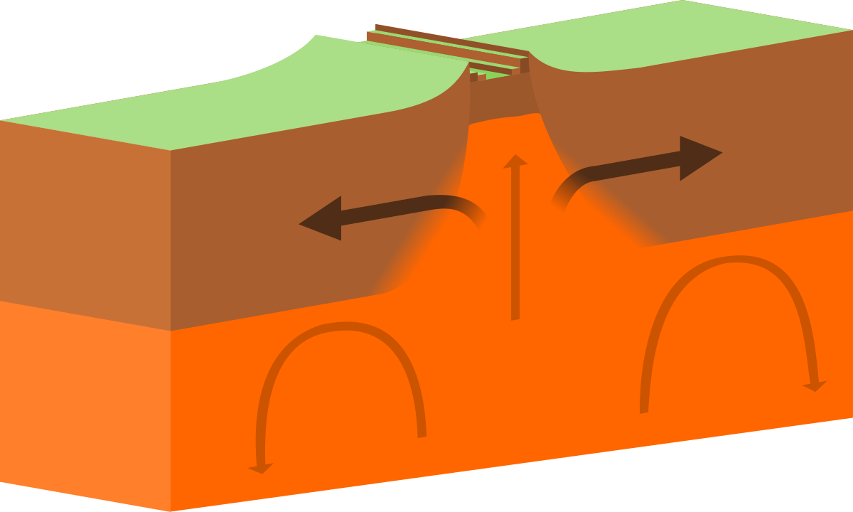 clipart freeuse download Divergent boundary wikipedia . Valley clipart physical geography.