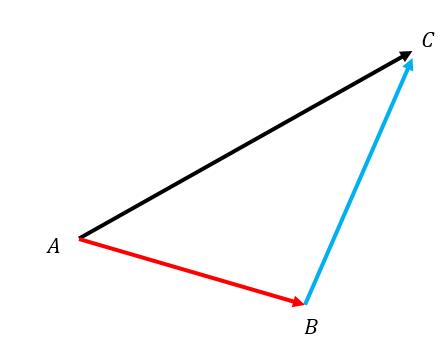 clip transparent download Vector wiki. Addition brilliant math science