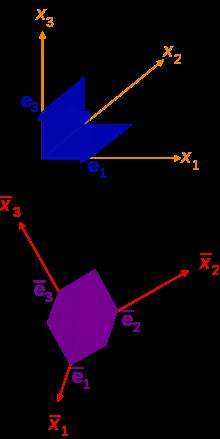 jpg free stock Cartesian tensor