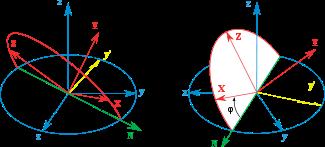 clip freeuse download Euler wikipedia taitbryan zxy. Vector angles alpha beta gamma