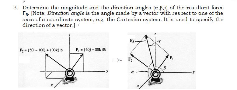 clip stock Solved determine the magnitude. Vector angles alpha beta gamma