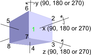 graphic royalty free Maths axis and angle. Vector angles cube