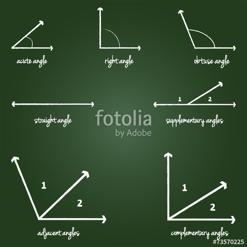clip free stock Vector angles mathematical. Signs on blackboard stock