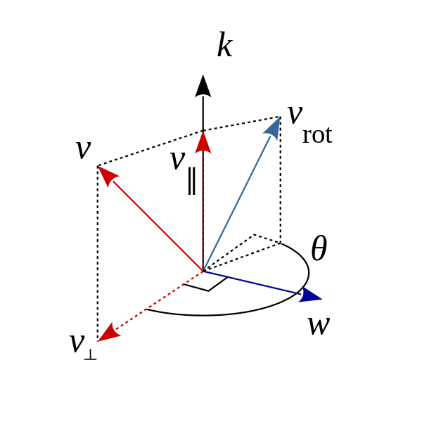 clip free library How do axis angle. Vector angles matlab