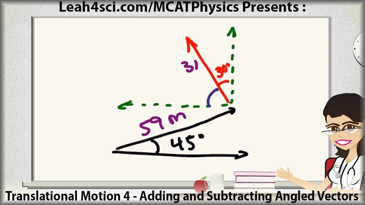 vector transparent download Mcat physics adding vectors. Vector angles physic