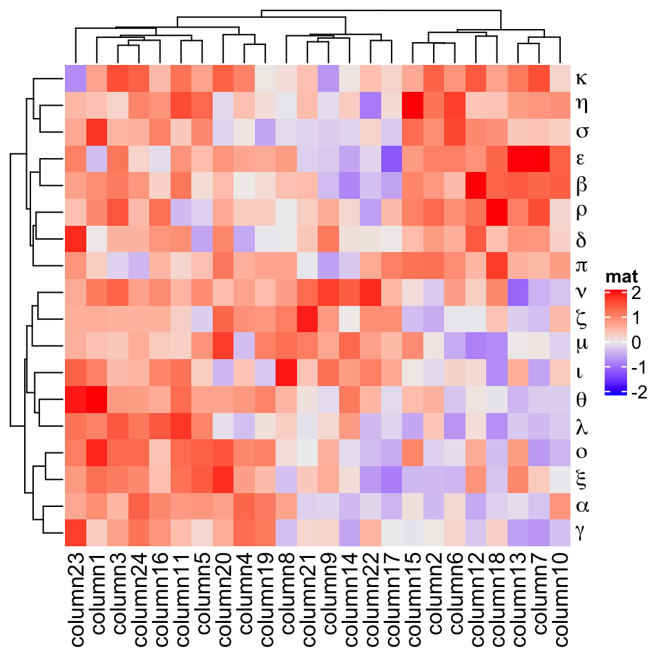 svg free download Chapter a single heatmap. Vector append iota flat