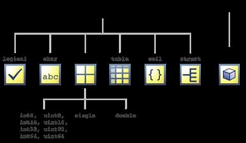 png transparent download Fundamental MATLAB Classes