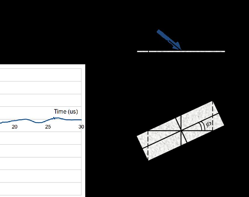 image transparent Vector bundles endoscope. Mpulse response of the