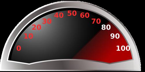 png transparent download Speedometer