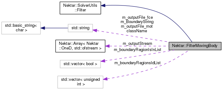 vector black and white Vector bool array. Nektar filtermovingbody class reference