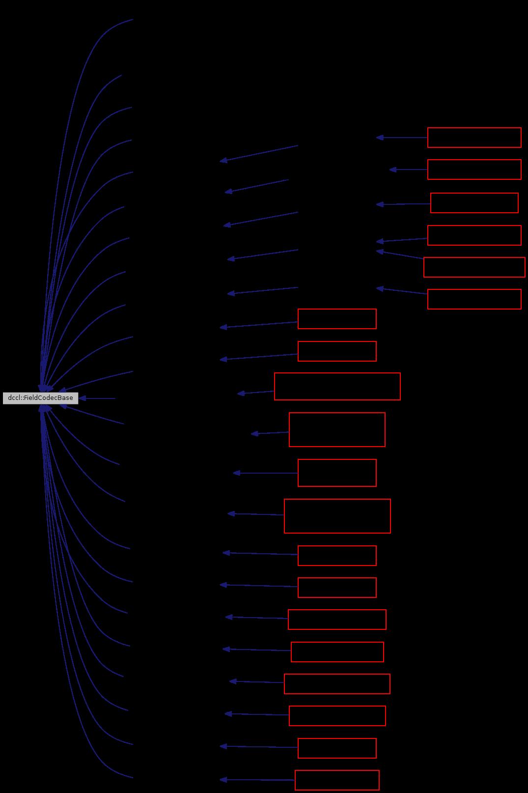 clip transparent library Vector bool bitset. Dccl v fieldcodecbase class