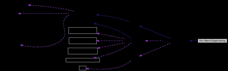 clip free stock Llvm mips targetlowering class. Vector bool graph