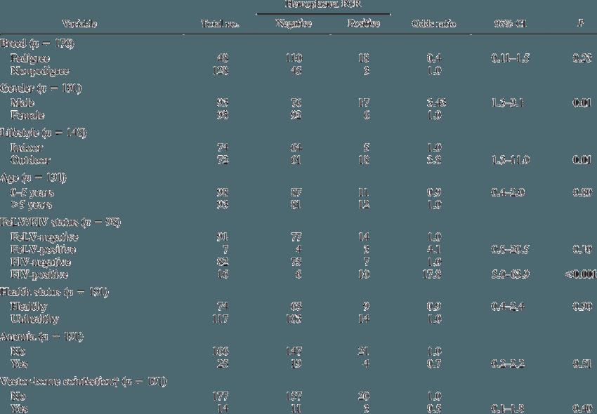 jpg royalty free download Characteristics of the feline. Vector born bacteria