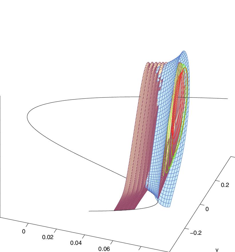 clip art library stock Vector bundles bifurcated. Bifurcation diagram for the