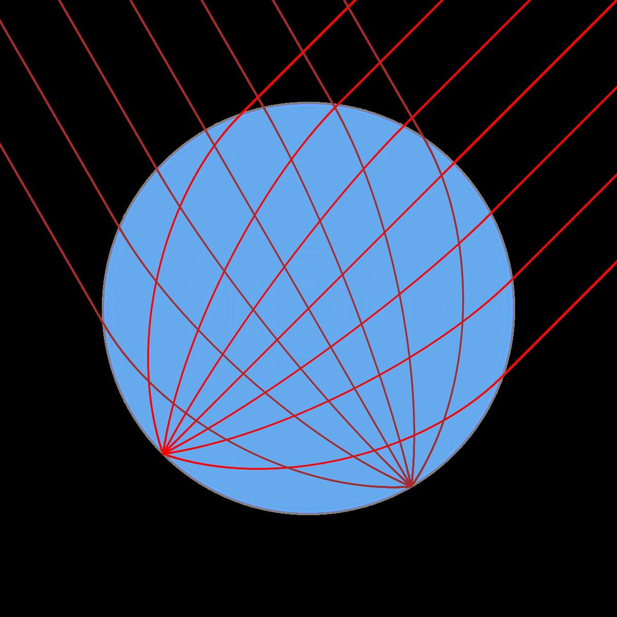 clip transparent library Luneburg wikipedia . Vector bundles grin lens