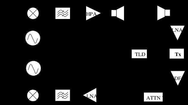 clip art royalty free stock Vector bundles power transmission. Experimental setup for data