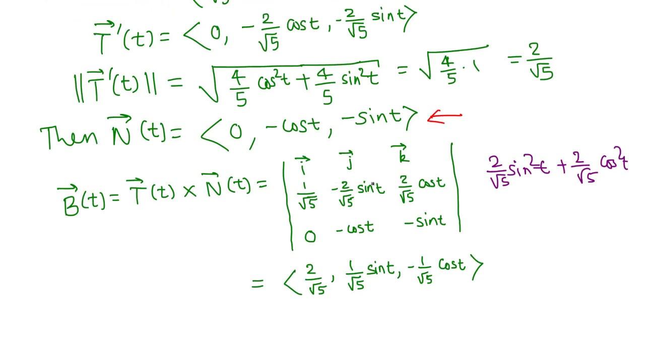 clip art library Vector calc binormal. Iii unit tangent normal