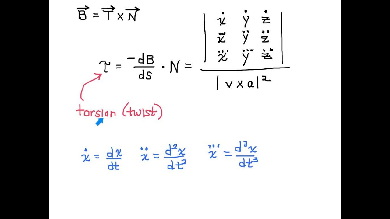 jpg library download Torsion and the . Vector calc binormal