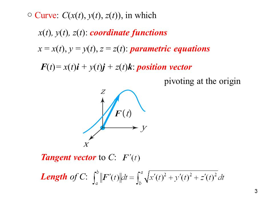 clipart black and white Vector calc differential. Chapter calculus functions of