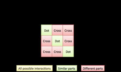 vector freeuse download Vector calc flux. Calculus betterexplained understanding the