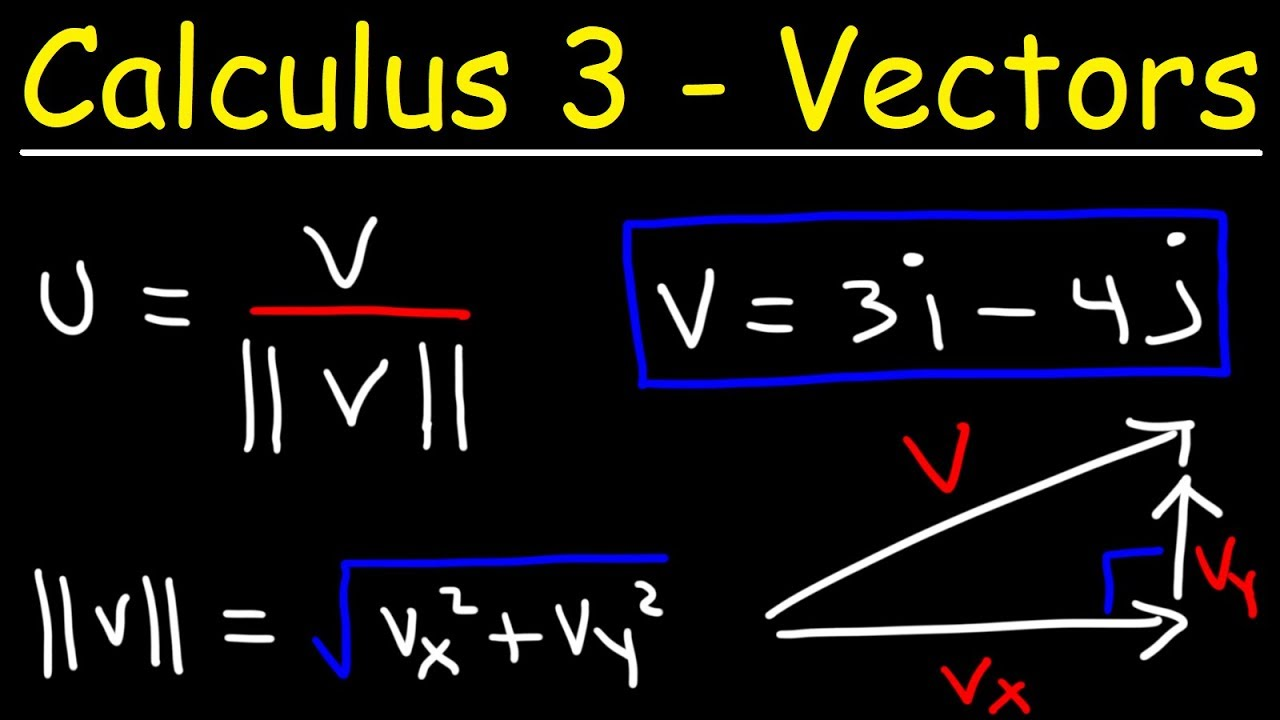 svg transparent library Vector calc hard. Calculus intro to vectors