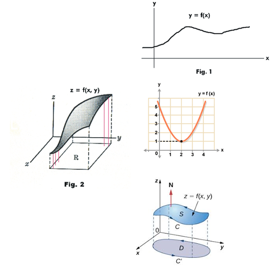 picture transparent library Vector calc multiple variable. Studying multivariable calculus some