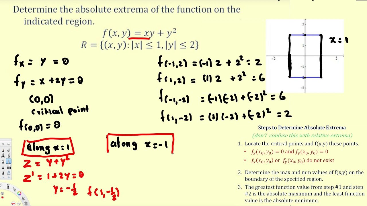 svg Absolute extrema of functions. Vector calc multiple variable