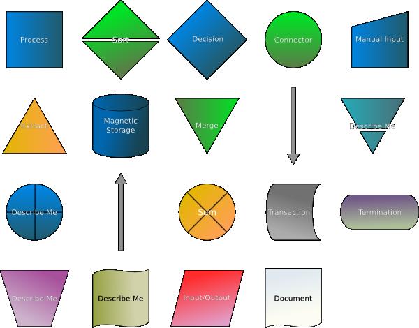 image free library Flowchart symbols clip art. Vector charts flow chart