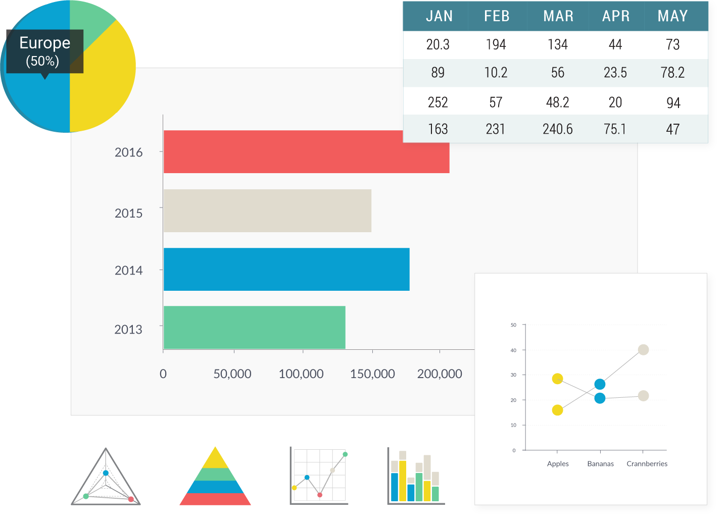 svg library Vector charts. Make free infographics reports