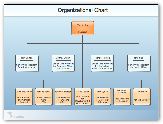 clipart freeuse library Simple org chart template. Vector charts organization