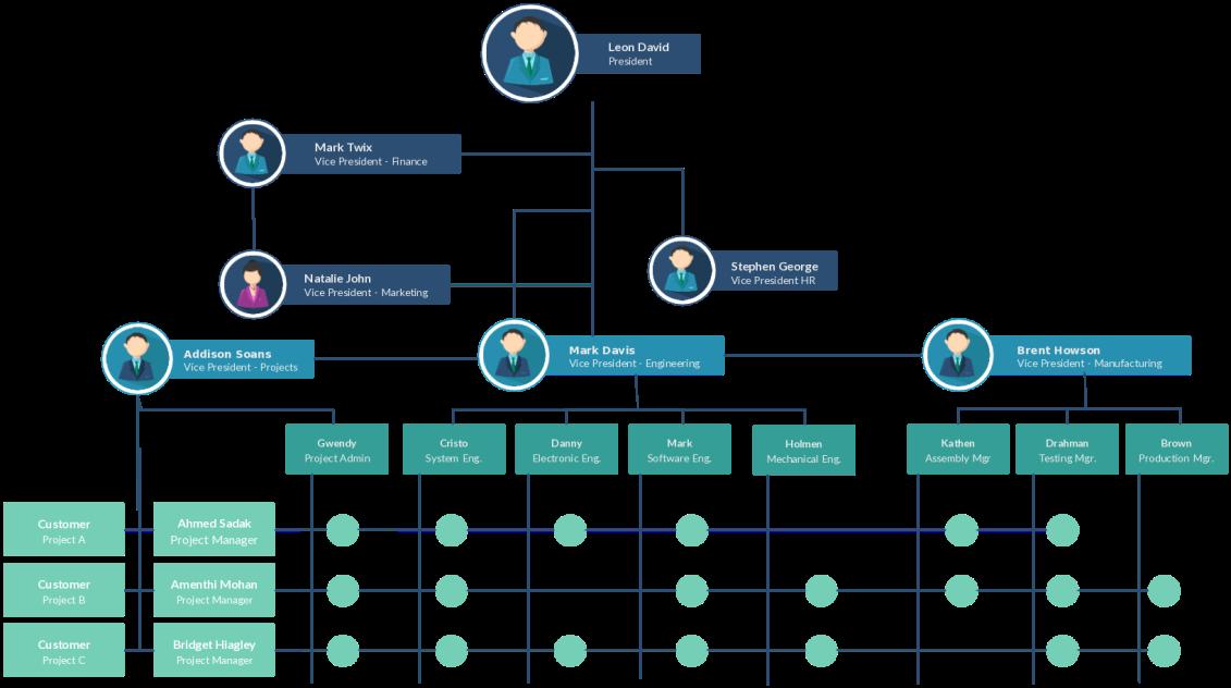 svg library download Vector charts organization. Organizational chart templates pinterest