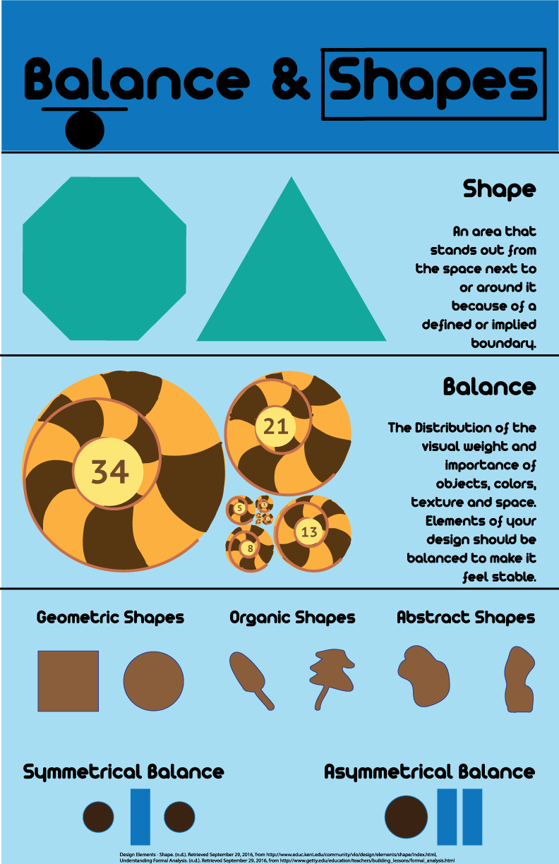 image free stock Vector coffee infographic. Pin by julie lopes