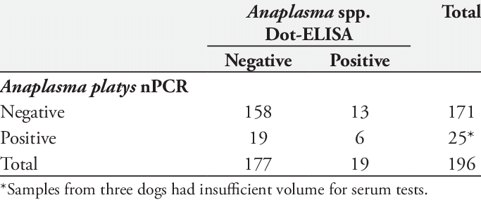 clip art transparent library Anaplasma spp serology and. Vector competence canis
