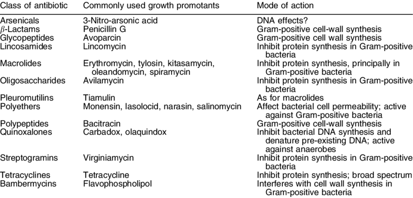 banner freeuse download Antibacterial activity of growth. Vector competence tetracycline treated