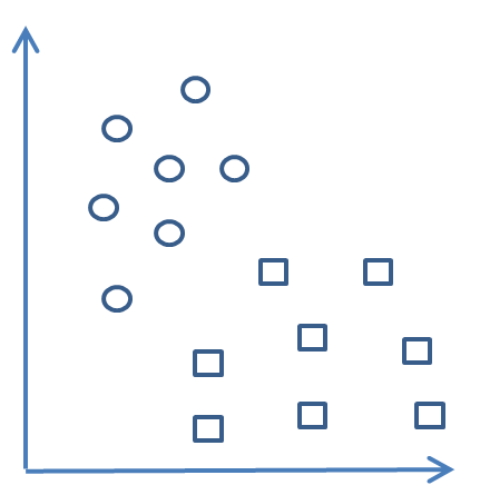vector transparent stock Machine learning support machines. Vector computer science