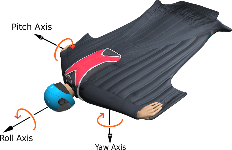clipart free library Vector costume wingsuit. Uncategorized topgunbase reference system