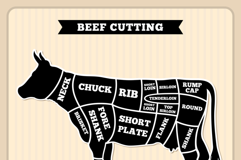 clip black and white library Vector cuts. Beef cow butcher diagram
