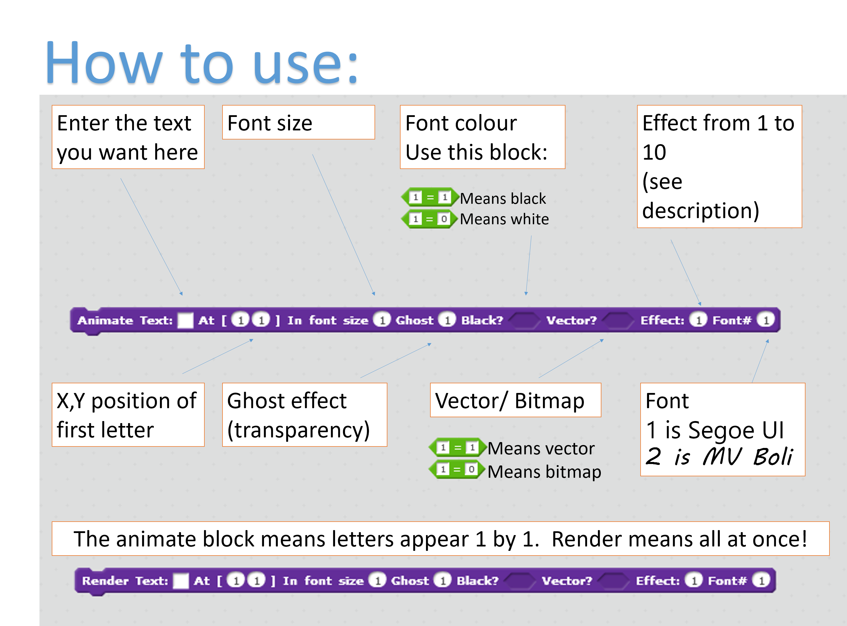 clip art black and white Vector defintion bitmap. How to use font