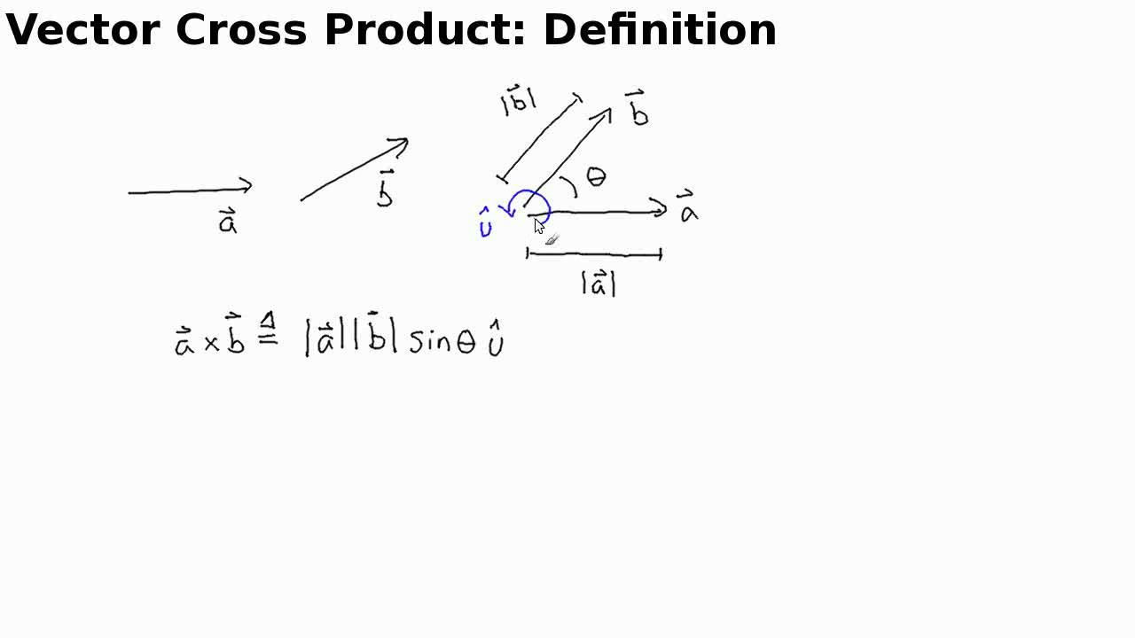 graphic freeuse stock Definition . Vector defintion cross product