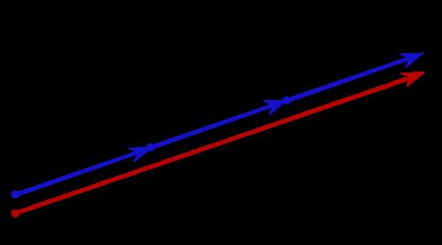 free Euclidean vector