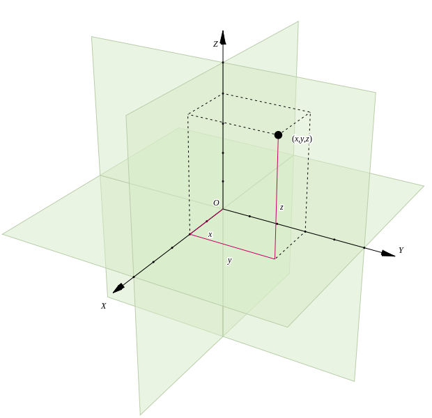 picture Vector defintion euclidean. Space and vectors
