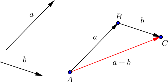picture stock Vector defintion linear combination. Discrete mathematics digital textbook