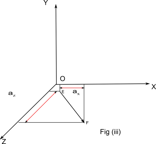 svg black and white Types of vectors a. Vector defintion terminal point