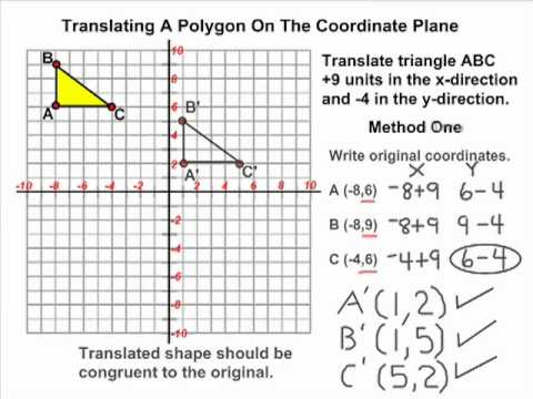 picture transparent Vector defintion translation. Transformations translating a triangle