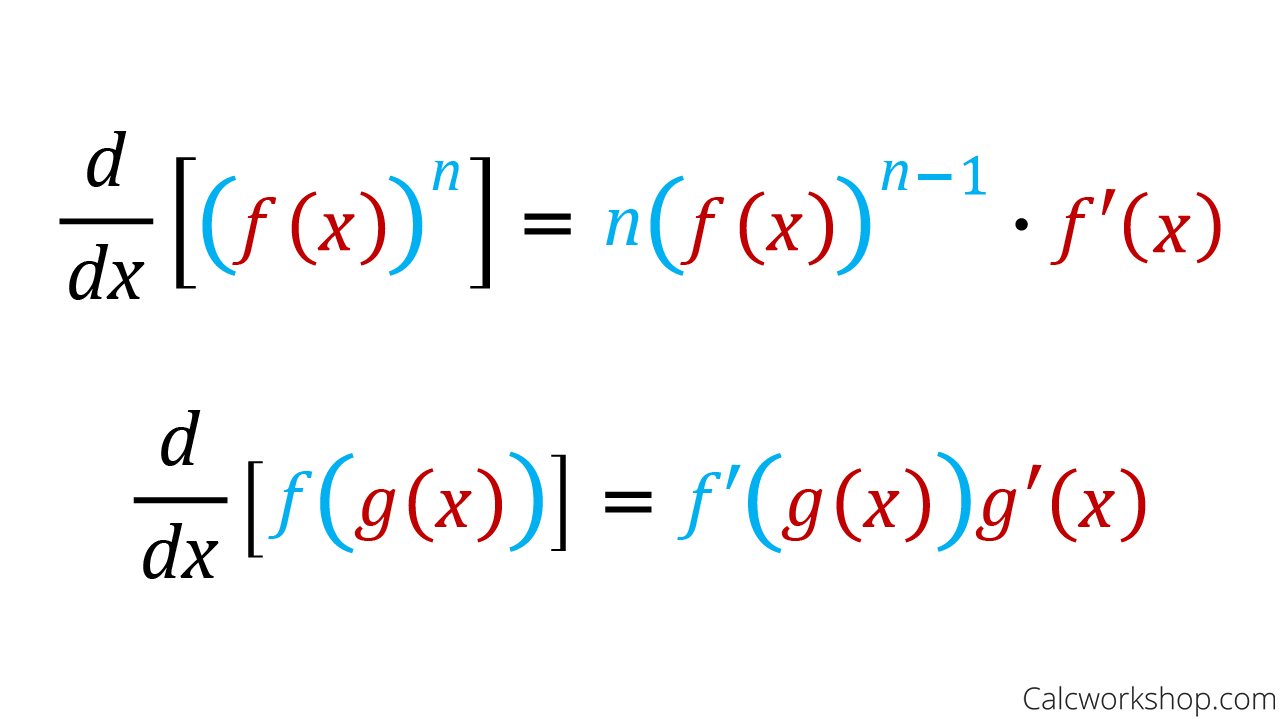 graphic transparent library Vector derivatives chain rule.