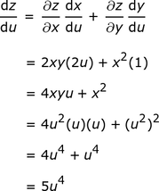 picture royalty free download The for partial study. Vector derivatives chain rule
