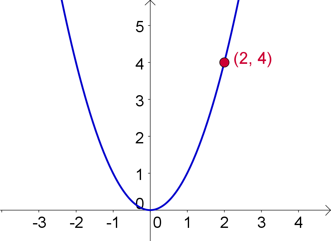 transparent download Arcsecond if we take. Vector derivatives graph