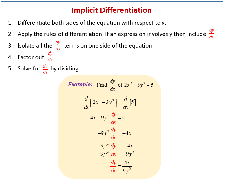 graphic transparent Examples using solutions formulas. Vector derivatives implicit differentiation